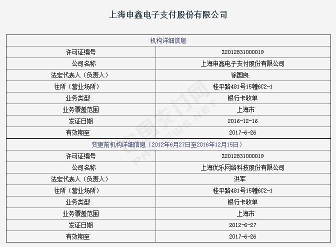 央行集中审批通过10家支付机构企业变动
